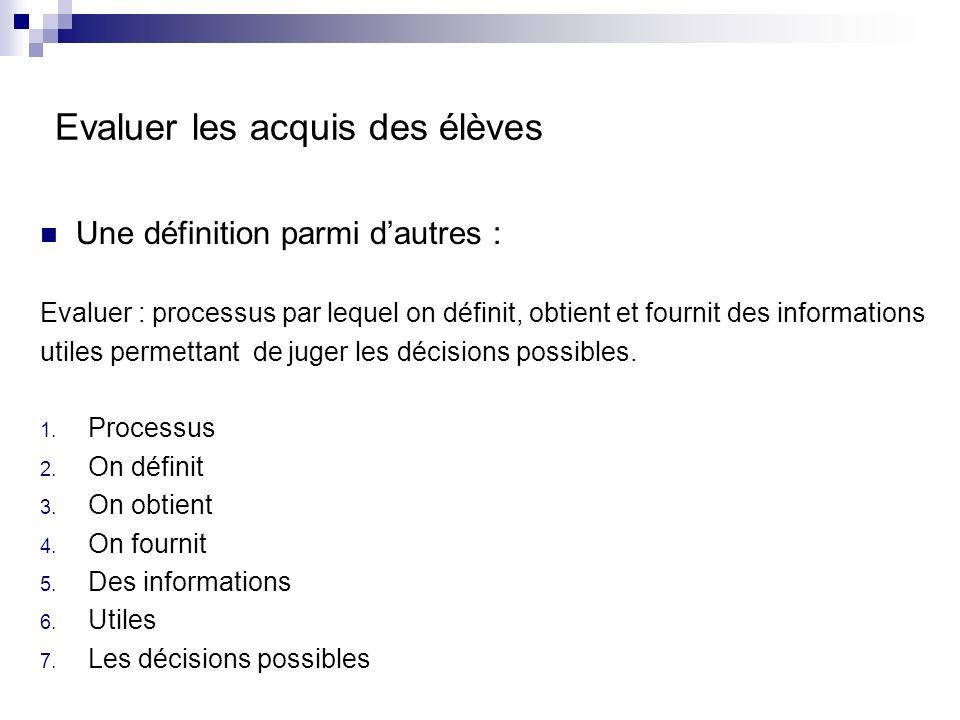 Evaluer les acquis des élèves Une définition parmi dautres : Evaluer : processus par lequel on définit, obtient et fournit des informations utiles per