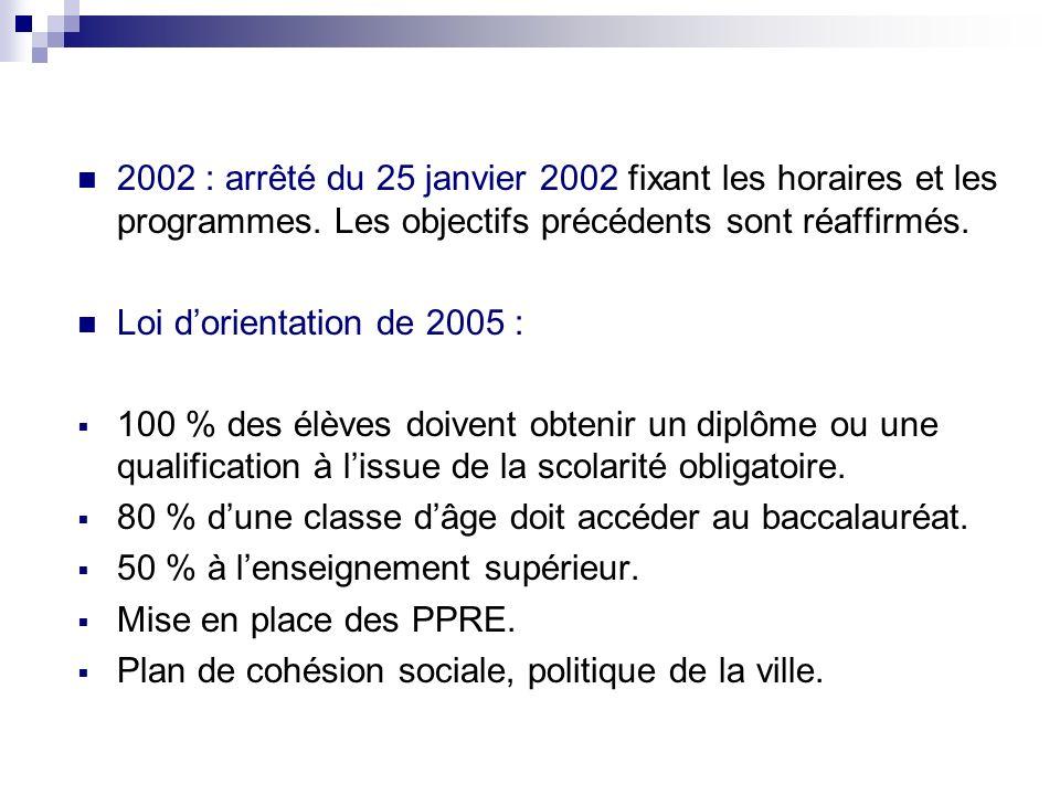 2002 : arrêté du 25 janvier 2002 fixant les horaires et les programmes. Les objectifs précédents sont réaffirmés. Loi dorientation de 2005 : 100 % des