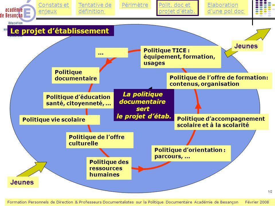 Formation Personnels de Direction & Professeurs Documentalistes sur la Politique Documentaire Académie de Besançon Février 2008 Constats et enjeux Ten
