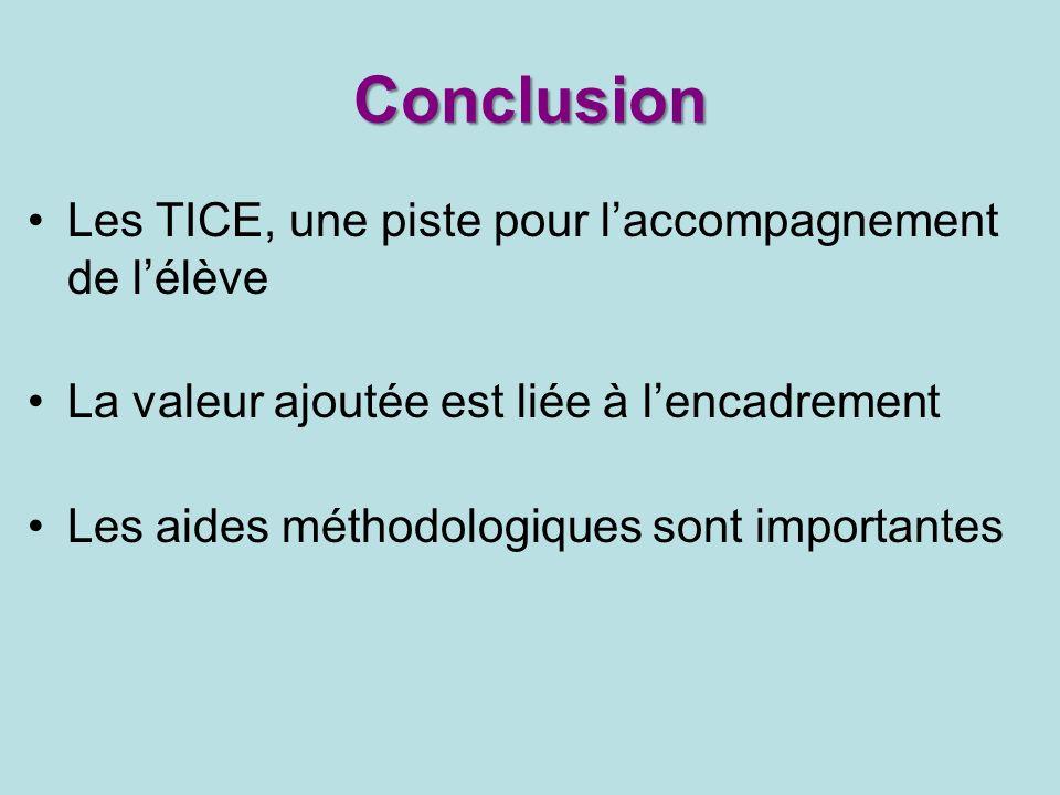 Conclusion Les TICE, une piste pour laccompagnement de lélève La valeur ajoutée est liée à lencadrement Les aides méthodologiques sont importantes
