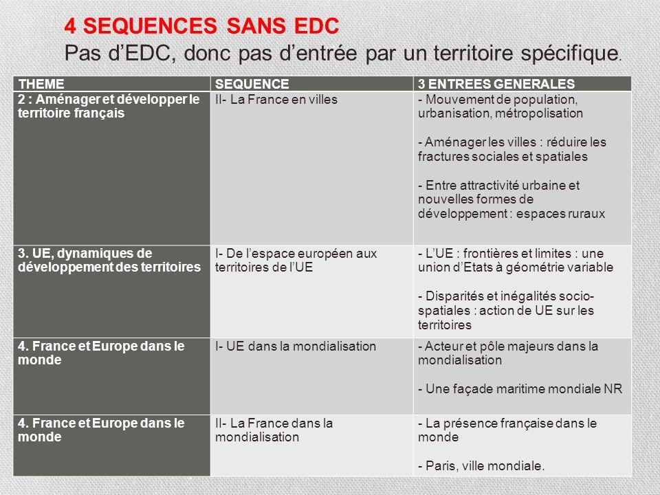 THEMESEQUENCE3 ENTREES GENERALES 2 : Aménager et développer le territoire français II- La France en villes- Mouvement de population, urbanisation, mét