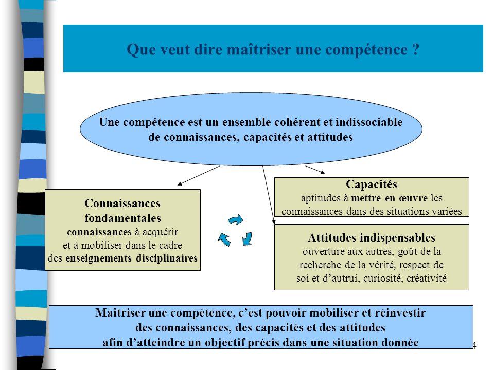 14 Que veut dire maîtriser une compétence ? Une compétence est un ensemble cohérent et indissociable de connaissances, capacités et attitudes Connaiss
