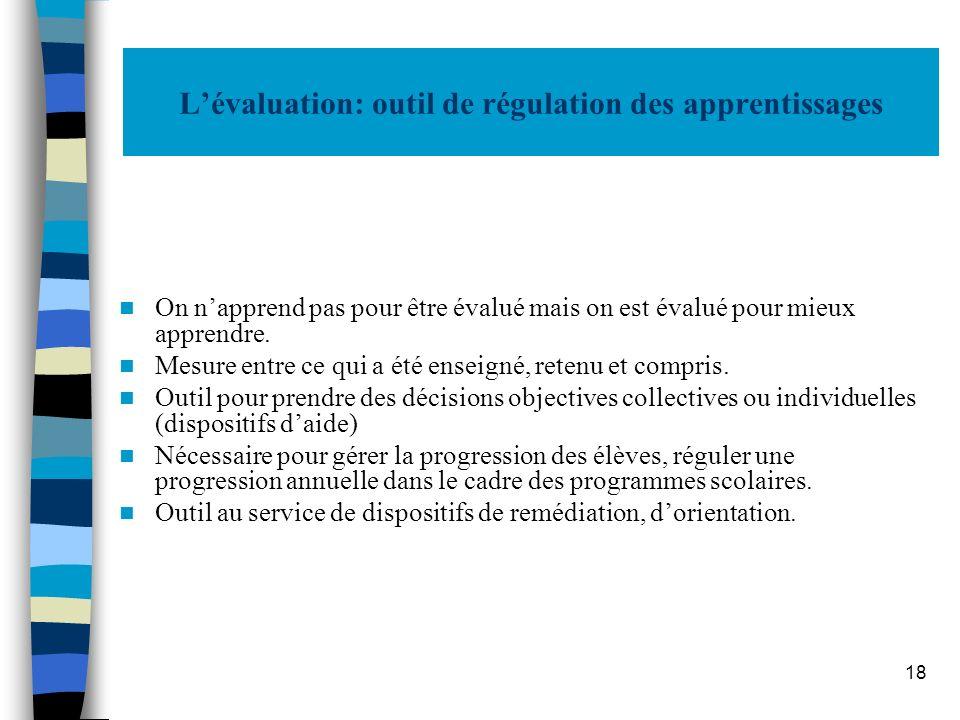 18 Lévaluation: outil de régulation des apprentissages On napprend pas pour être évalué mais on est évalué pour mieux apprendre. Mesure entre ce qui a