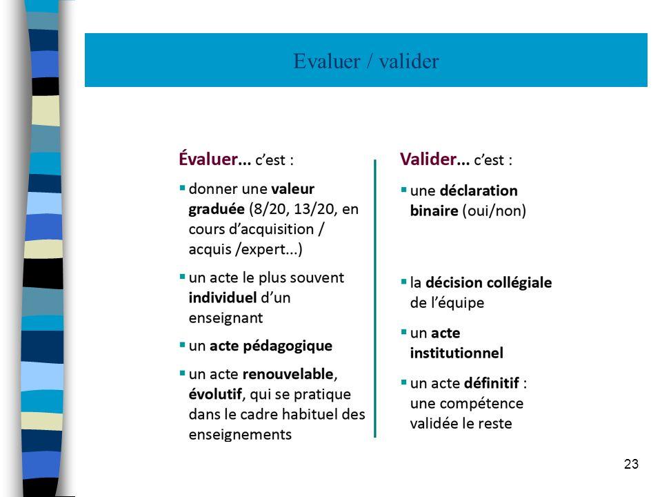 23 Evaluer / valider