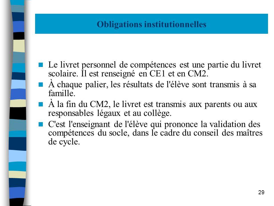 29 Obligations institutionnelles Le livret personnel de compétences est une partie du livret scolaire. Il est renseigné en CE1 et en CM2. À chaque pal