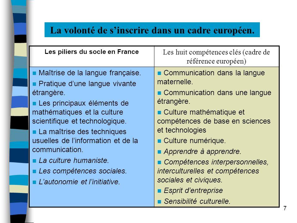 7 La volonté de sinscrire dans un cadre européen. Les piliers du socle en France Les huit compétences clés (cadre de référence européen) Maîtrise de l