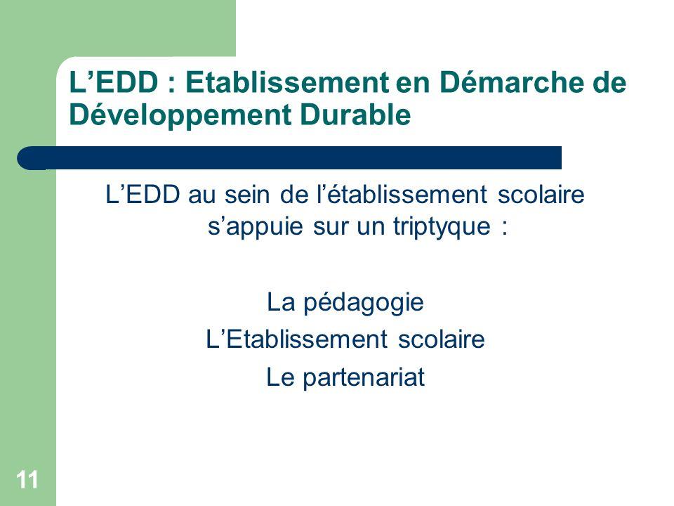 11 LEDD : Etablissement en Démarche de Développement Durable LEDD au sein de létablissement scolaire sappuie sur un triptyque : La pédagogie LEtabliss