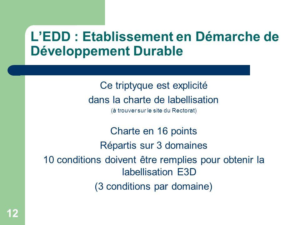12 LEDD : Etablissement en Démarche de Développement Durable Ce triptyque est explicité dans la charte de labellisation (à trouver sur le site du Rect