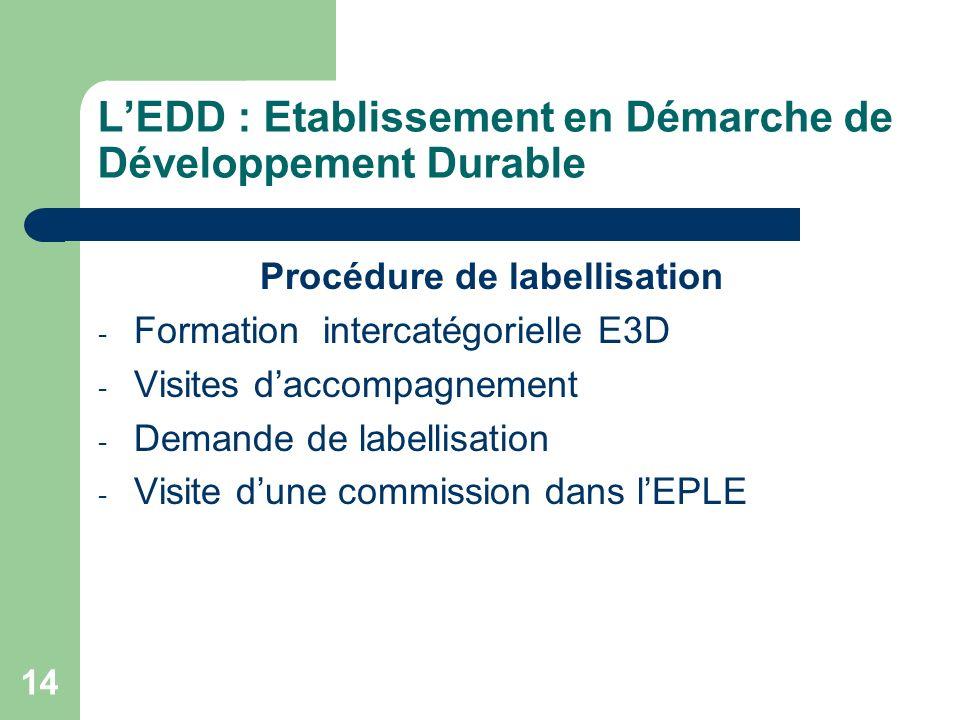 14 LEDD : Etablissement en Démarche de Développement Durable Procédure de labellisation - Formation intercatégorielle E3D - Visites daccompagnement -