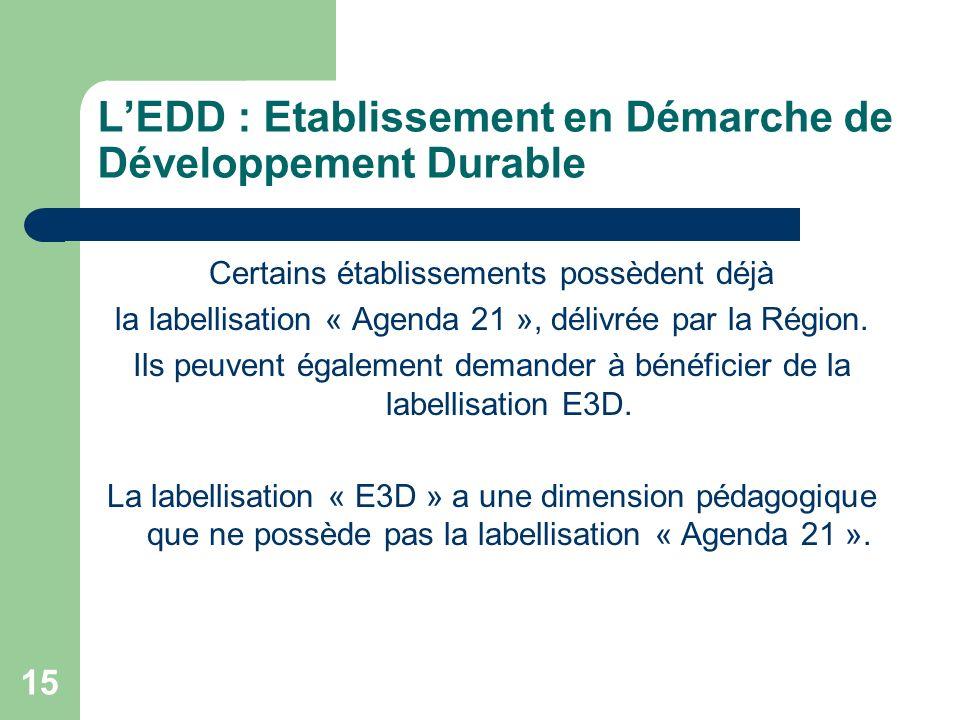 15 LEDD : Etablissement en Démarche de Développement Durable Certains établissements possèdent déjà la labellisation « Agenda 21 », délivrée par la Ré