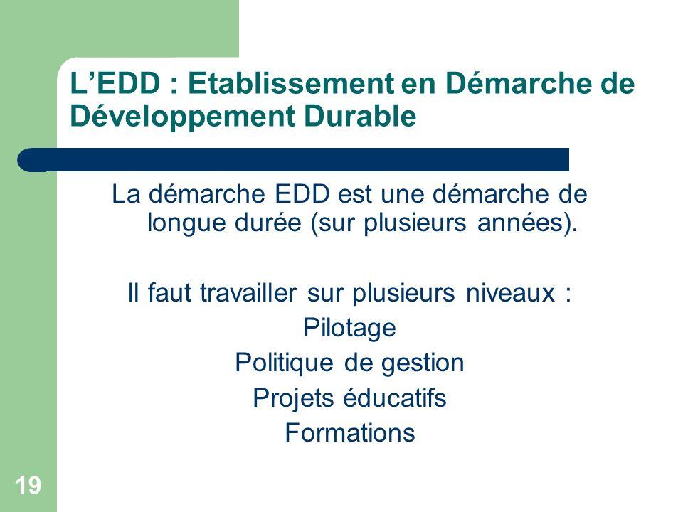 19 LEDD : Etablissement en Démarche de Développement Durable La démarche EDD est une démarche de longue durée (sur plusieurs années). Il faut travaill