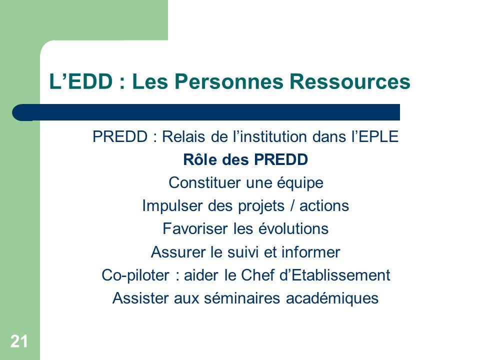 21 LEDD : Les Personnes Ressources PREDD : Relais de linstitution dans lEPLE Rôle des PREDD Constituer une équipe Impulser des projets / actions Favor