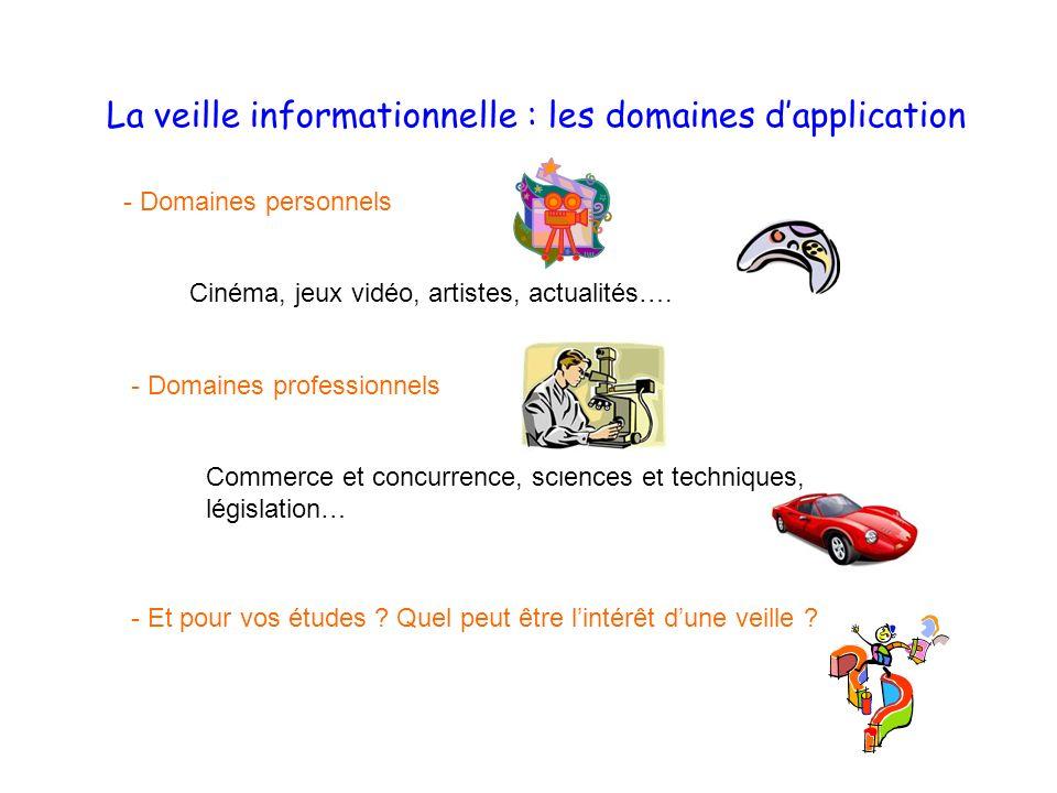 La veille informationnelle : les domaines dapplication - Domaines personnels - Domaines professionnels Cinéma, jeux vidéo, artistes, actualités…. Comm