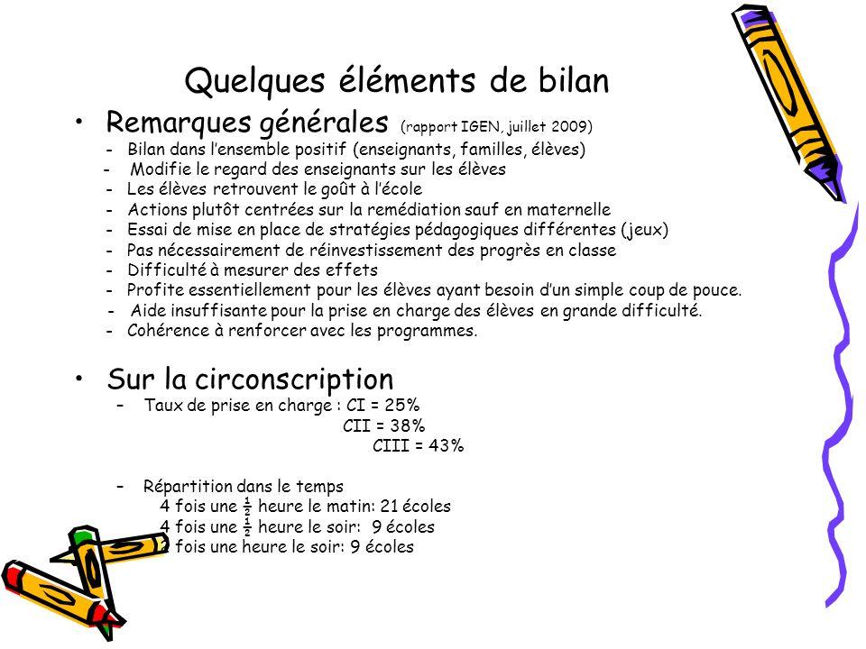 Quelques éléments de bilan Remarques générales (rapport IGEN, juillet 2009) - Bilan dans lensemble positif (enseignants, familles, élèves) - Modifie l