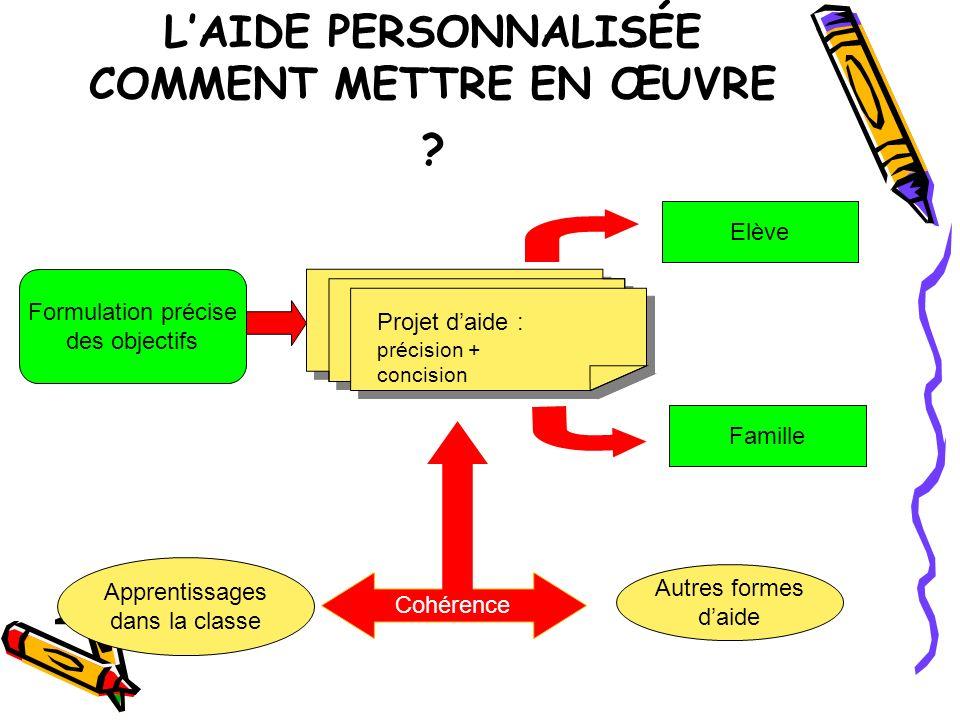 LAIDE PERSONNALISÉE COMMENT METTRE EN ŒUVRE .