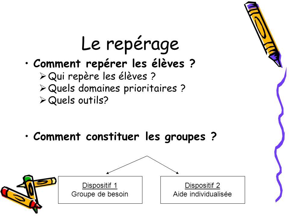 Le repérage Comment repérer les élèves ? Qui repère les élèves ? Quels domaines prioritaires ? Quels outils? Comment constituer les groupes ? Disposit