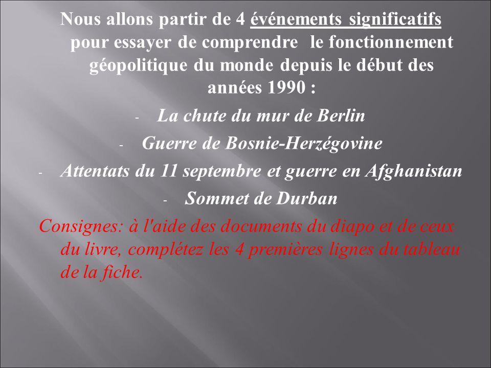 Archives de lINA: lien vidéo--> http://www.ina.fr/histo ire-et-conflits/guerre- froide/video/CAB8904 7469/chute-du-rideau- de-fer-retro-mur-de- berlin.fr.html http://www.ina.fr/histo ire-et-conflits/guerre- froide/video/CAB8904 7469/chute-du-rideau- de-fer-retro-mur-de- berlin.fr.html ©Plantu; avec laimable autorisation de lauteur dans le cadre pédagogique http://www.revue-medias.com/ich-bin-ein-berliner-plantu-au,632.html 1