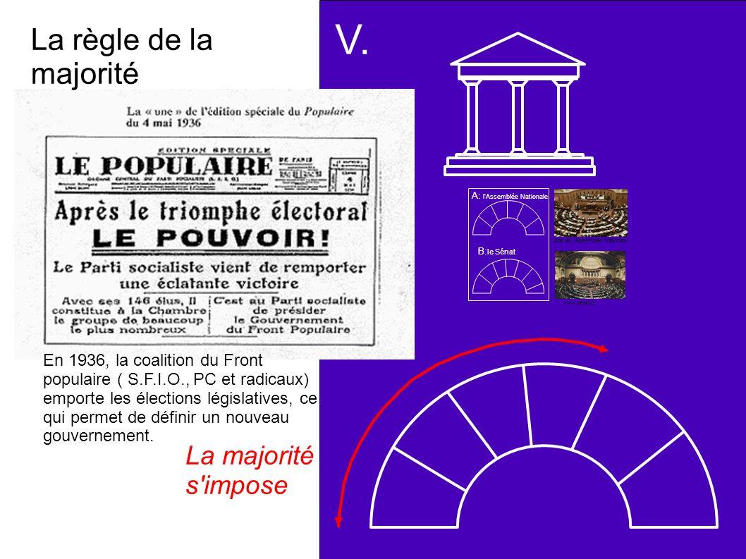 A: l'Assemblée Nationale B: le Sénat www.senat.fr V. La règle de la majorité En 1936, la coalition du Front populaire ( S.F.I.O., PC et radicaux) empo
