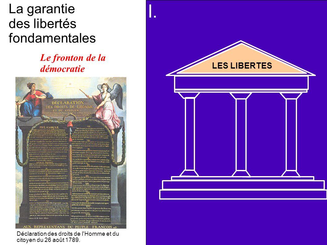 La garantie des libertés fondamentales LES LIBERTES I. Déclaration des droits de l'Homme et du citoyen du 26 août 1789. Le fronton de la démocratie