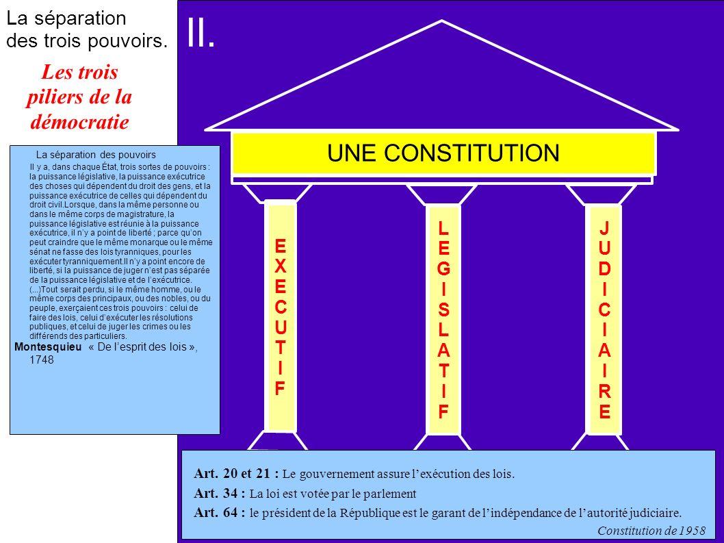 A BC La séparation des trois pouvoirs. UNE CONSTITUTION EXECUTIFEXECUTIF LEGISLATIFLEGISLATIF JUDICIAIREJUDICIAIRE II. Art. 20 et 21 : Le gouvernement