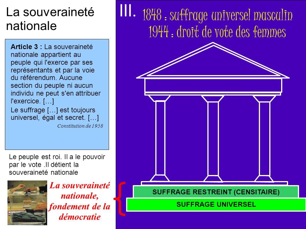 A: l Assemblée Nationale B: le Sénat Panneaux électoraux pendan tla campagne pour les élections législatives d avril 002 extrait du manuel Nathan édition 2003 Le multipartisme IV.