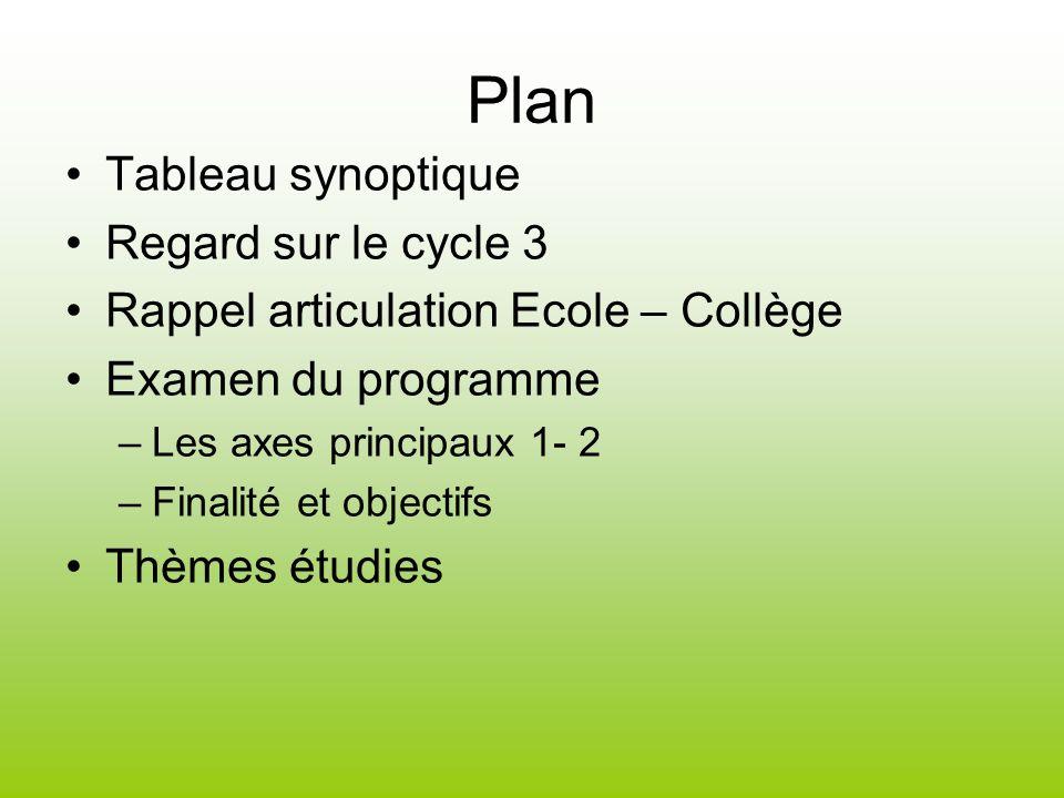 Plan Tableau synoptique Regard sur le cycle 3 Rappel articulation Ecole – Collège Examen du programme –Les axes principaux 1- 2 –Finalité et objectifs