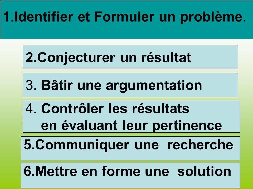 3. Bâtir une argumentation 2.Conjecturer un résultat 4. Contrôler les résultats en évaluant leur pertinence 5.Communiquer une recherche 6.Mettre en fo