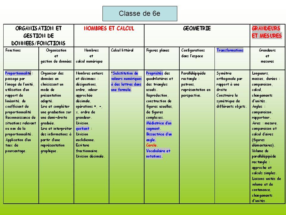Classe de 6e
