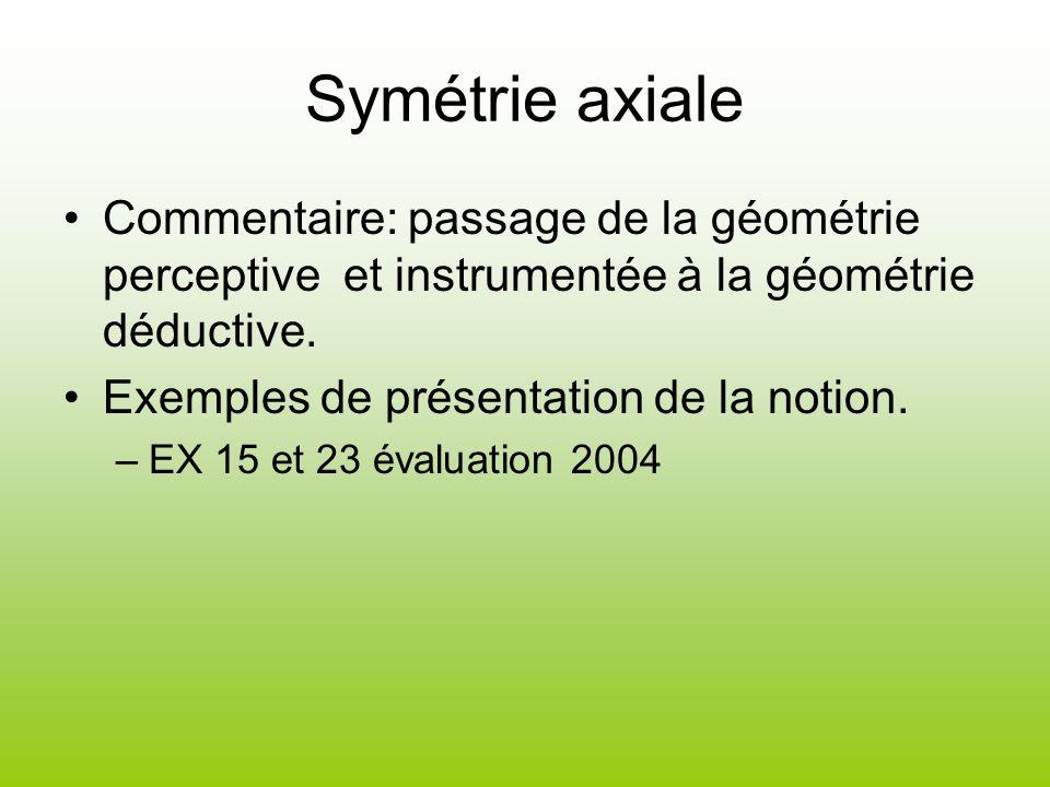 Symétrie axiale Commentaire: passage de la géométrie perceptive et instrumentée à la géométrie déductive. Exemples de présentation de la notion. –EX 1