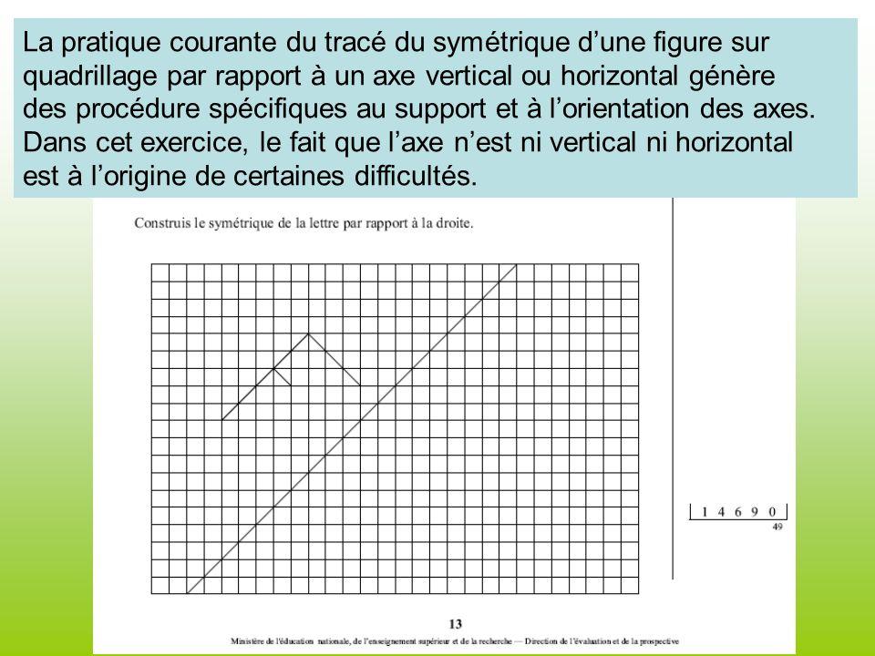 La pratique courante du tracé du symétrique dune figure sur quadrillage par rapport à un axe vertical ou horizontal génère des procédure spécifiques a