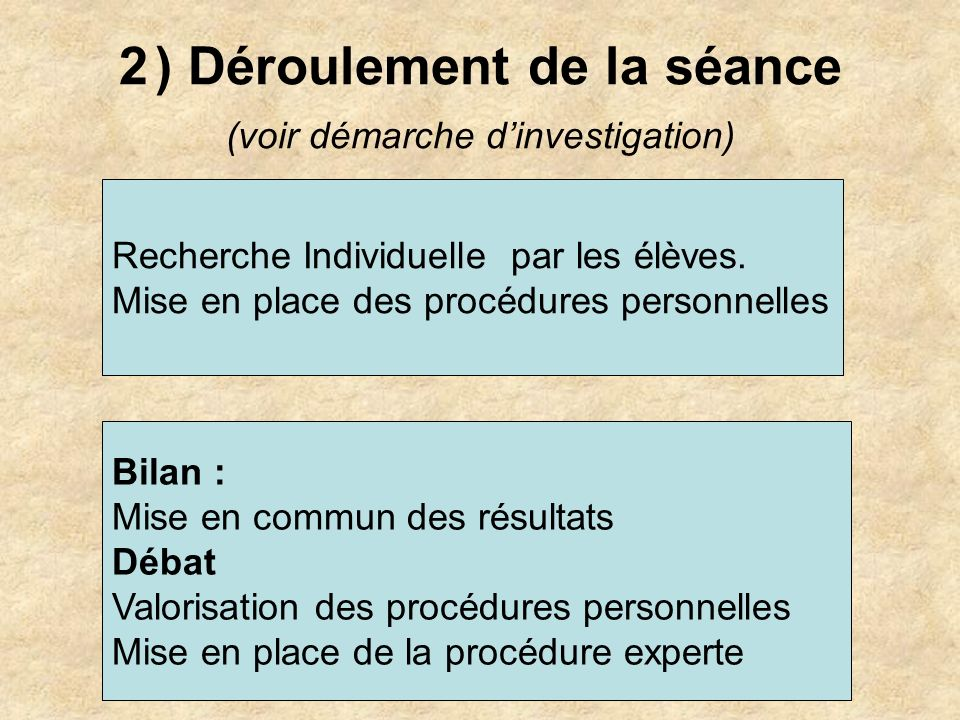 Recherche Individuelle par les élèves. Mise en place des procédures personnelles Bilan : Mise en commun des résultats Débat Valorisation des procédure