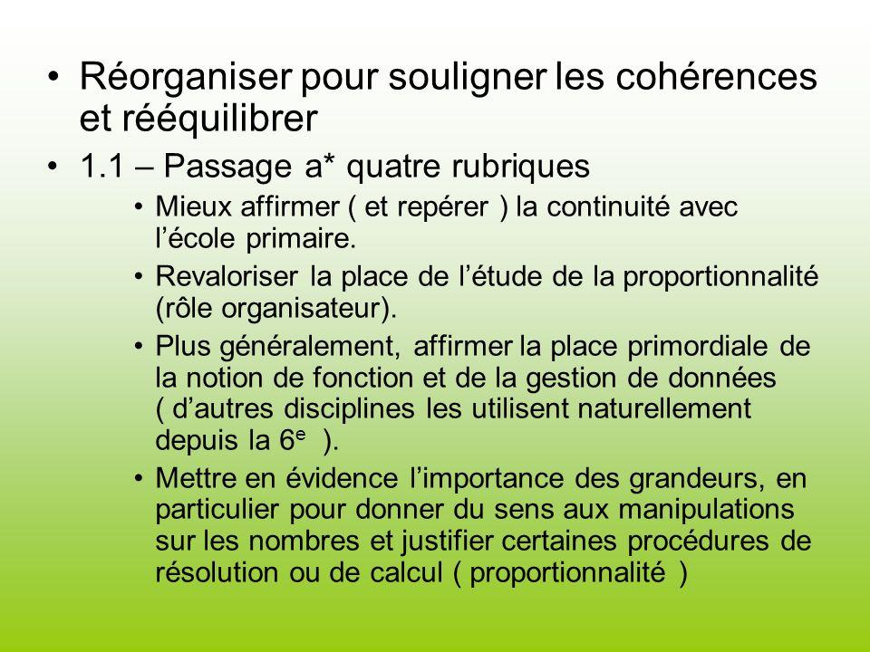 Réorganiser pour souligner les cohérences et rééquilibrer 1.1 – Passage a* quatre rubriques Mieux affirmer ( et repérer ) la continuité avec lécole pr