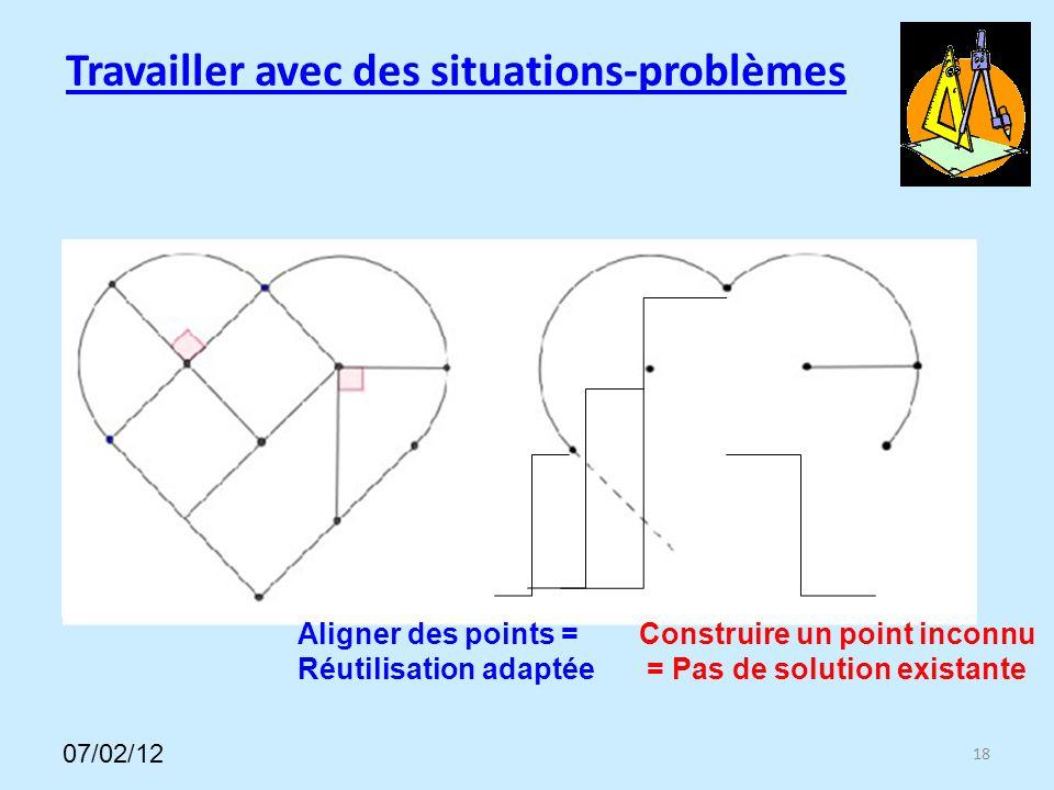 Travailler avec des situations-problèmes 18 Aligner des points = Réutilisation adaptée Construire un point inconnu = Pas de solution existante 07/02/12