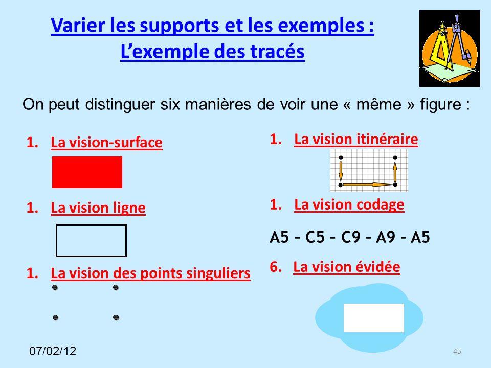 43 On peut distinguer six manières de voir une « même » figure : 1.La vision-surface 1.La vision ligne 1.La vision des points singuliers Varier les supports et les exemples : Lexemple des tracés 1.La vision itinéraire 1.La vision codage A5 – C5 – C9 – A9 – A5 6.