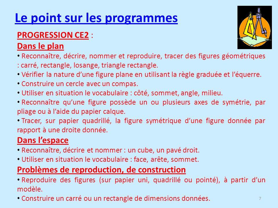 Le point sur les programmes PROGRESSION CE2 : Dans le plan Reconnaître, décrire, nommer et reproduire, tracer des figures géométriques : carré, rectangle, losange, triangle rectangle.