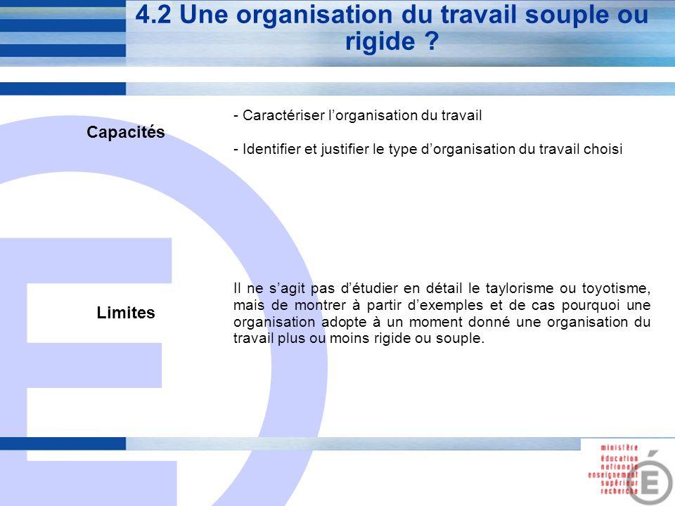 E 16 4.2 Une organisation du travail souple ou rigide ? Capacités - Caractériser lorganisation du travail - Identifier et justifier le type dorganisat