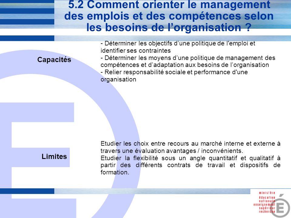 E 20 5.2 Comment orienter le management des emplois et des compétences selon les besoins de lorganisation ? Capacités - Déterminer les objectifs dune