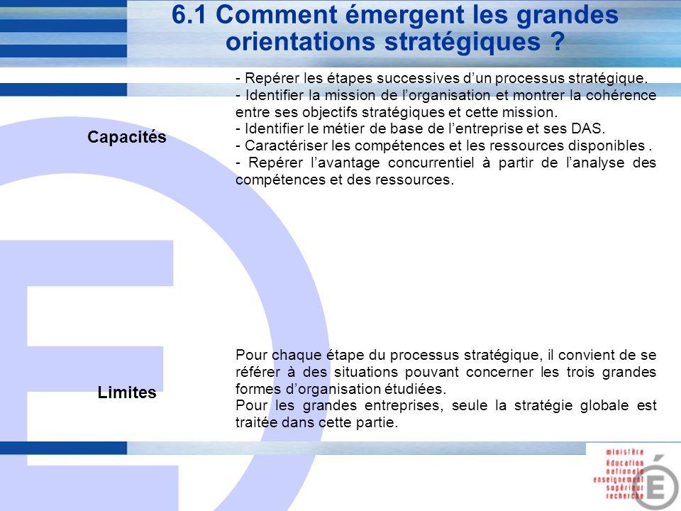 E 23 6.1 Comment émergent les grandes orientations stratégiques ? Capacités - Repérer les étapes successives dun processus stratégique. - Identifier l