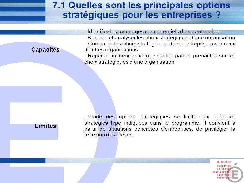 E 26 7.1 Quelles sont les principales options stratégiques pour les entreprises ? Capacités - Identifier les avantages concurrentiels dune entreprise