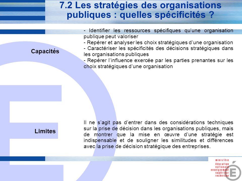 E 27 7.2 Les stratégies des organisations publiques : quelles spécificités ? Capacités - Identifier les ressources spécifiques quune organisation publ