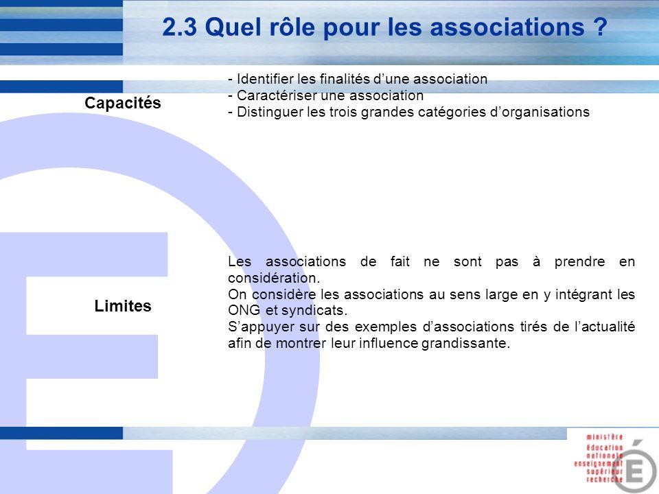 E 8 2.3 Quel rôle pour les associations ? Capacités - Identifier les finalités dune association - Caractériser une association - Distinguer les trois