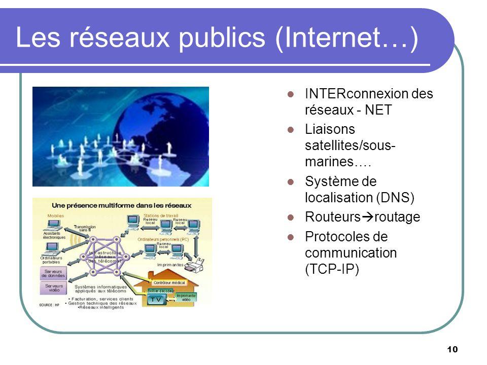 Les réseaux publics (Internet…) 10 INTERconnexion des réseaux - NET Liaisons satellites/sous- marines…. Système de localisation (DNS) Routeurs routage