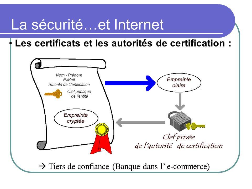 La sécurité…et Internet Les certificats et les autorités de certification : Tiers de confiance (Banque dans l e-commerce)