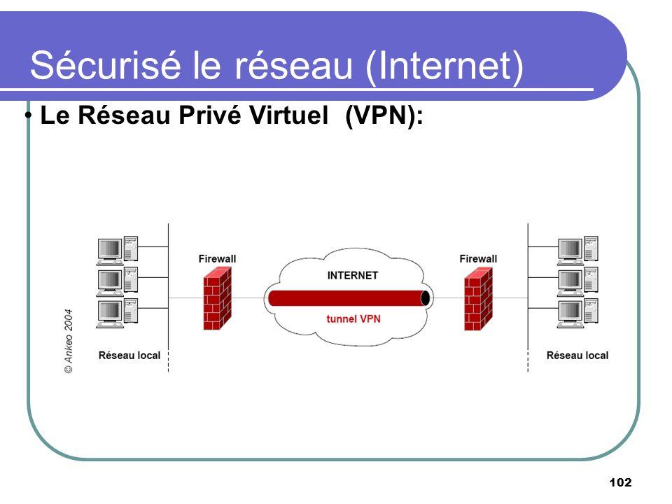 Sécurisé le réseau (Internet) 102 Le Réseau Privé Virtuel (VPN):