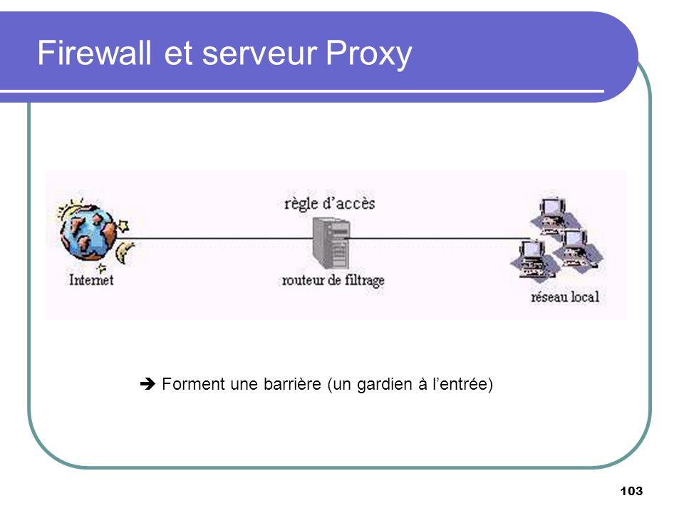 Firewall et serveur Proxy 103 Forment une barrière (un gardien à lentrée)