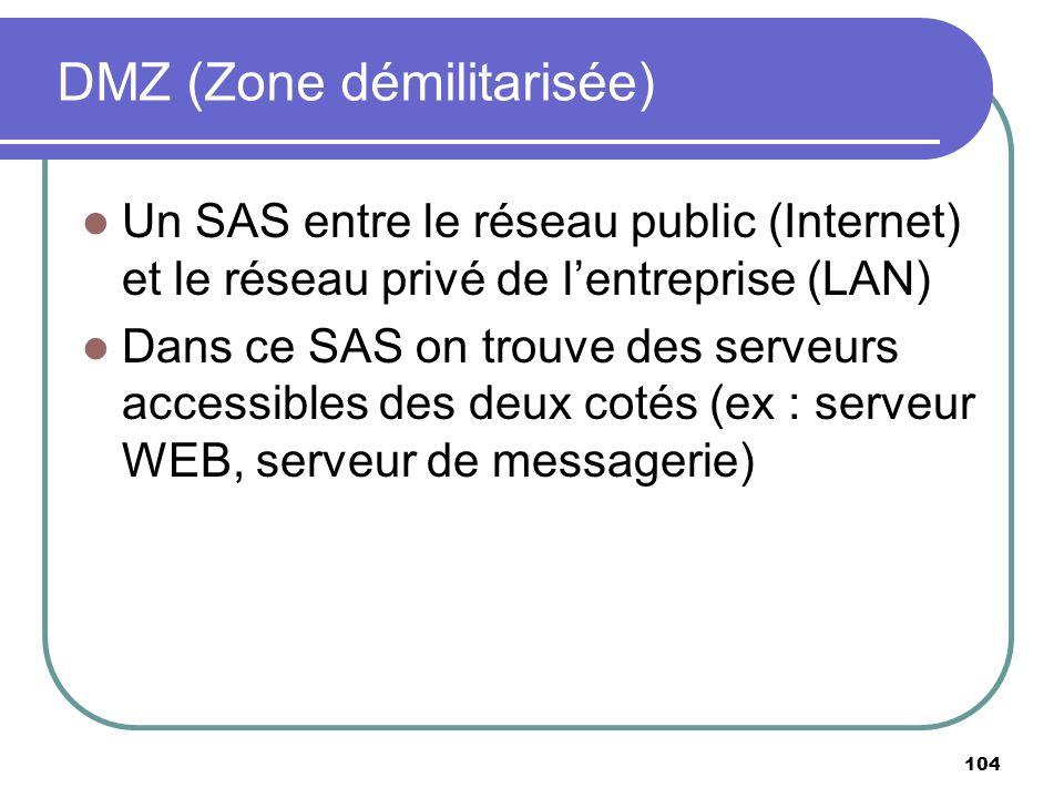 DMZ (Zone démilitarisée) 104 Un SAS entre le réseau public (Internet) et le réseau privé de lentreprise (LAN) Dans ce SAS on trouve des serveurs acces