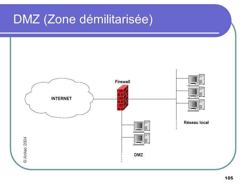 DMZ (Zone démilitarisée) 105