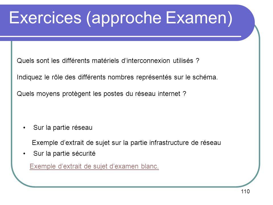110 Exercices (approche Examen) Quels sont les différents matériels dinterconnexion utilisés ? Indiquez le rôle des différents nombres représentés sur