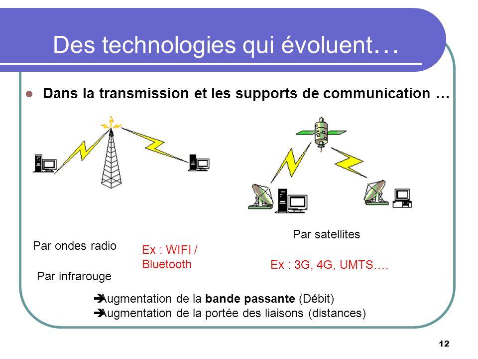 Des technologies qui évoluent … 12 Dans la transmission et les supports de communication … Par satellites Par ondes radio Par infrarouge Ex : WIFI / B