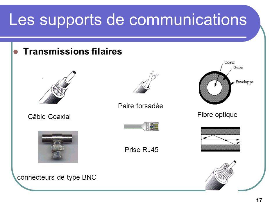 Les supports de communications Transmissions filaires 17 Paire torsadée Câble Coaxial connecteurs de type BNC Prise RJ45 Fibre optique